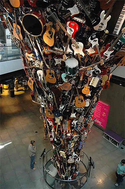 Tourbillon de guitares