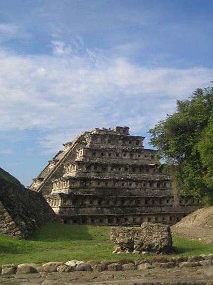 La pyramide des niches