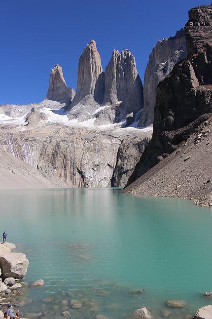 30 degrés à Torres del Paine