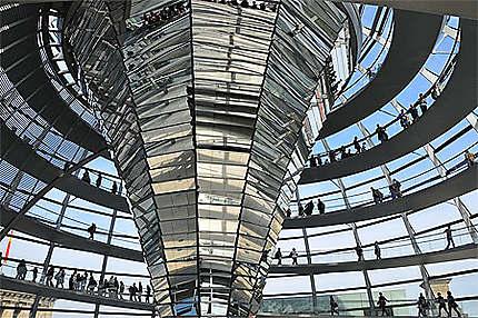La coupole du Reichstag
