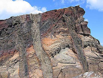 Structures géologiques