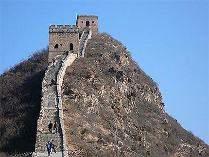 Tours de guet de la Grande Muraille