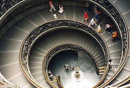Escalier Helicoïdal au Vatican