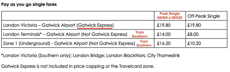 gatwick express oyster card